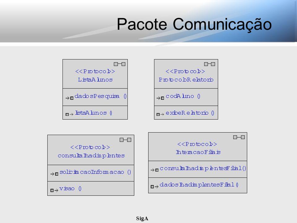 SigA Pacote Comunicação