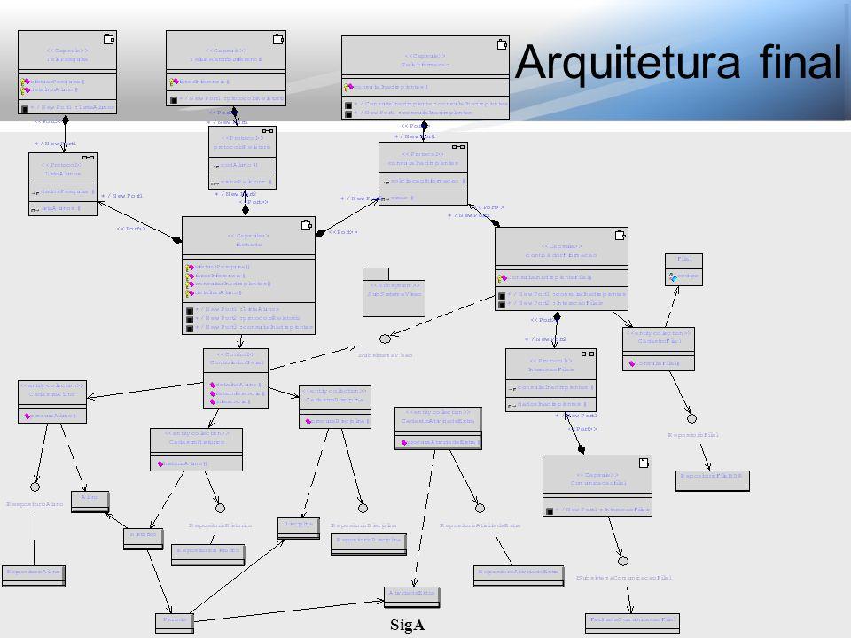 SigA Arquitetura final