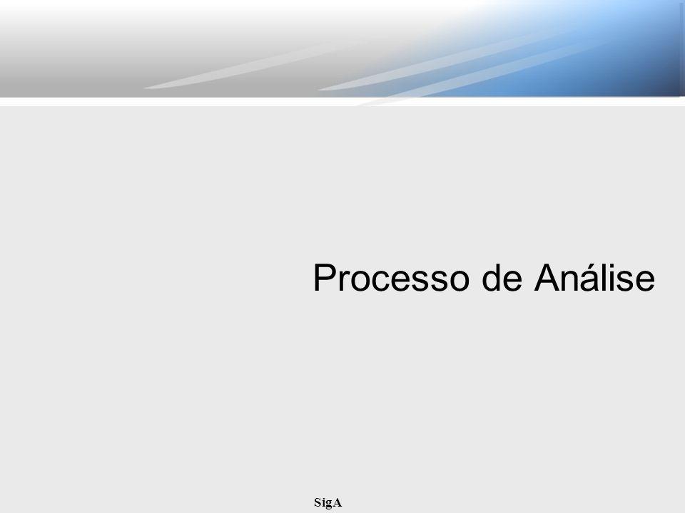 SigA Padrões de projeto (2) PDC –Persistent Data collections –Destrincha cada coleção persistente de dados em duas classes e uma interface: uma classe Cadastro da coleção propriamente dita e uma classe Repositório que implementa uma forma de persistência física específica, em conjunto com uma interface para isolá-la do Cadastro
