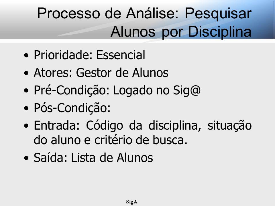 SigA Processo de Análise: Pesquisar Alunos por Disciplina Prioridade: Essencial Atores: Gestor de Alunos Pré-Condição: Logado no Sig@ Pós-Condição: En