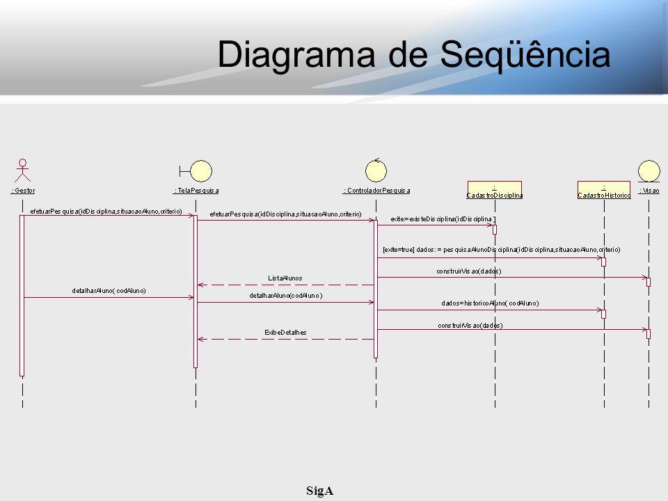 SigA Diagrama de Seqüência