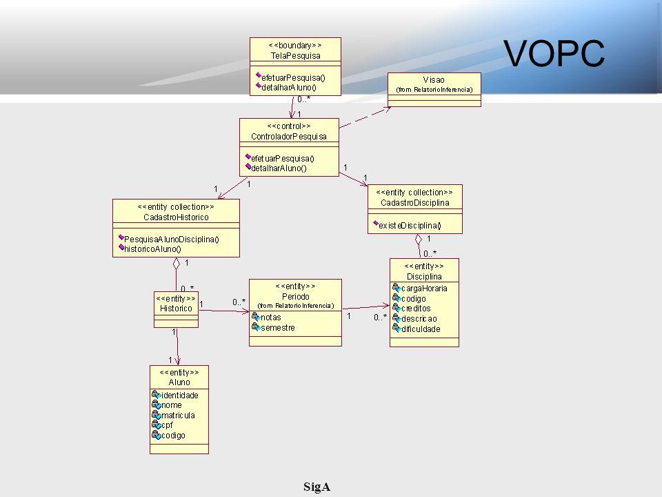 SigA Referências Developing Applications with Java™ and UML Visual Modeling With Rational Rose and Uml IF718 – Análise e Projeto de Sistemas Documento de Requsitos SigA Documento de Analise SigA Documento de Arquitetura SigA