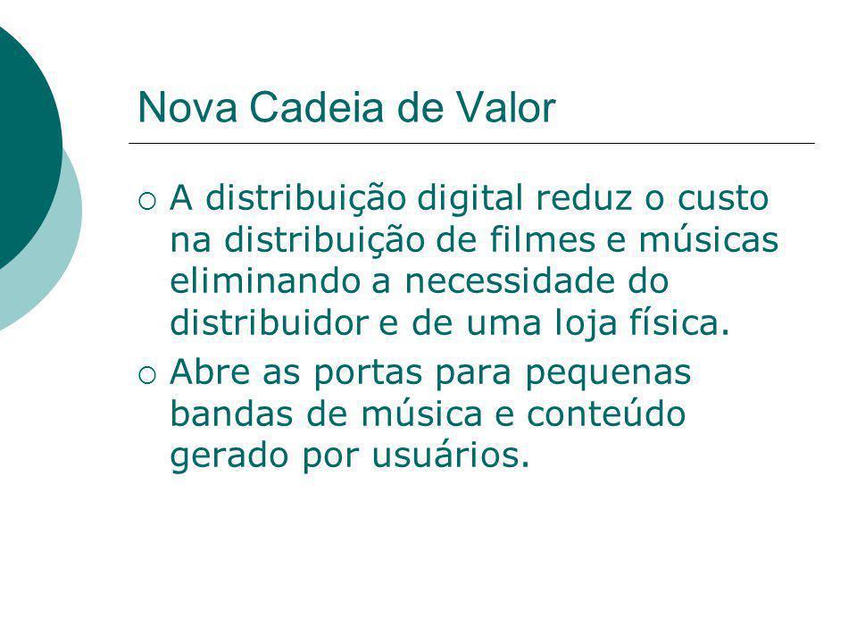  A distribuição digital reduz o custo na distribuição de filmes e músicas eliminando a necessidade do distribuidor e de uma loja física.