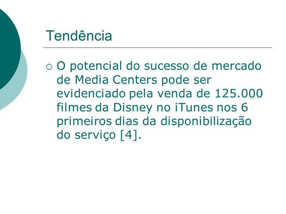 Tendência  O potencial do sucesso de mercado de Media Centers pode ser evidenciado pela venda de 125.000 filmes da Disney no iTunes nos 6 primeiros dias da disponibilização do serviço [4].