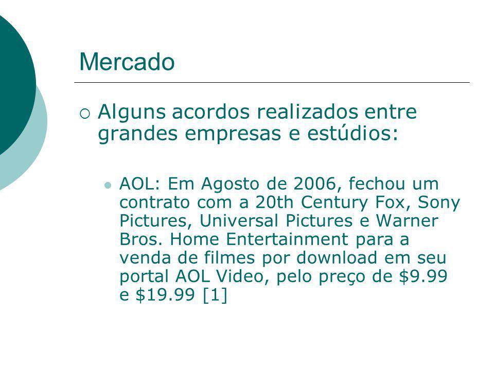 Mercado  Alguns acordos realizados entre grandes empresas e estúdios: AOL: Em Agosto de 2006, fechou um contrato com a 20th Century Fox, Sony Pictures, Universal Pictures e Warner Bros.
