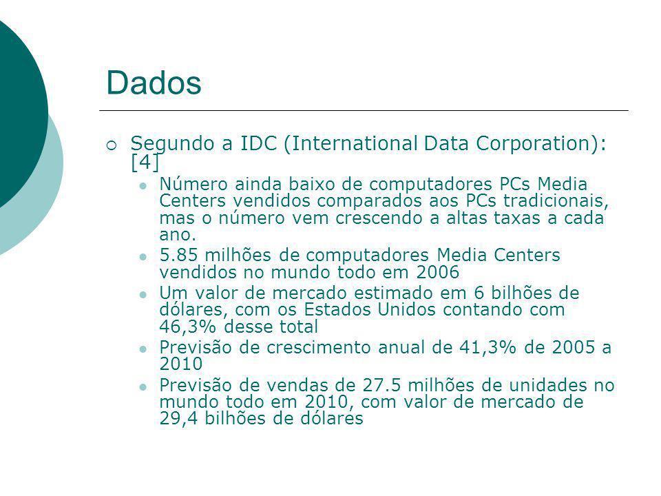  Segundo a IDC (International Data Corporation): [4] Número ainda baixo de computadores PCs Media Centers vendidos comparados aos PCs tradicionais, mas o número vem crescendo a altas taxas a cada ano.