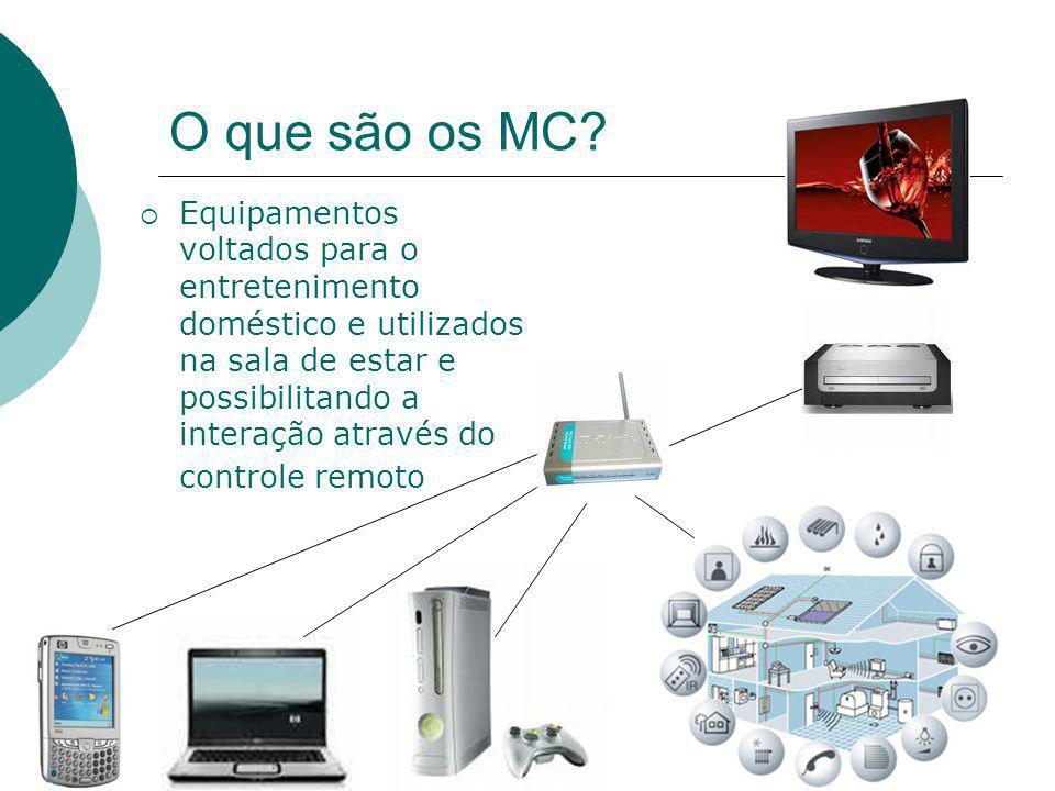 O que são os MC?  Equipamentos voltados para o entretenimento doméstico e utilizados na sala de estar e possibilitando a interação através do control