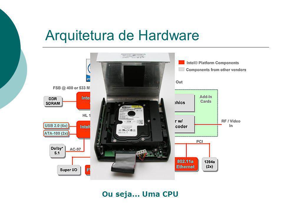 Arquitetura de Hardware Ou seja... Uma CPU