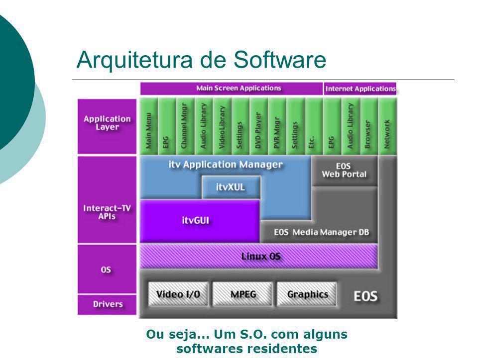 Arquitetura de Software Ou seja... Um S.O. com alguns softwares residentes