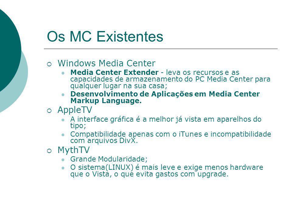 Os MC Existentes  Windows Media Center Media Center Extender - leva os recursos e as capacidades de armazenamento do PC Media Center para qualquer lugar na sua casa; Desenvolvimento de Aplicações em Media Center Markup Language.