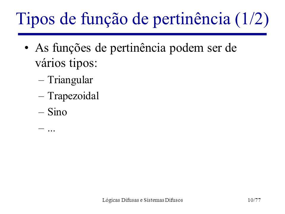 Lógicas Difusas e Sistemas Difusos10/77 Tipos de função de pertinência (1/2) As funções de pertinência podem ser de vários tipos: –Triangular –Trapezo