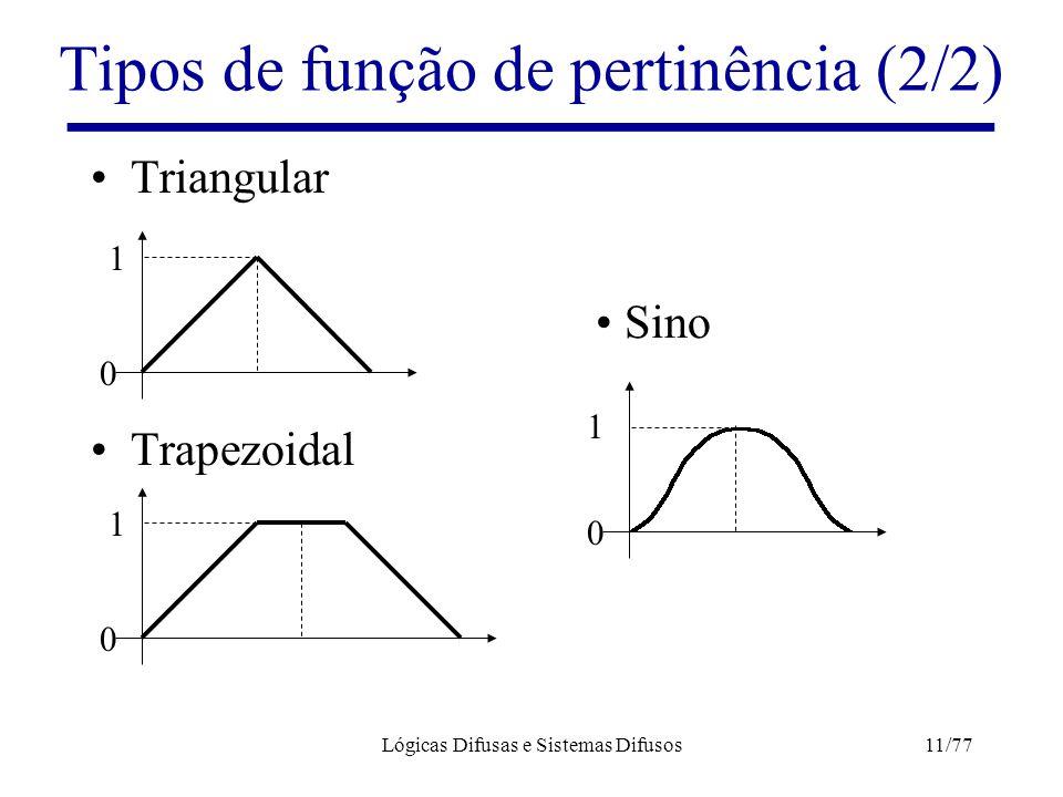 Lógicas Difusas e Sistemas Difusos11/77 Tipos de função de pertinência (2/2) Triangular Trapezoidal 1 0 1 0 1 0 Sino