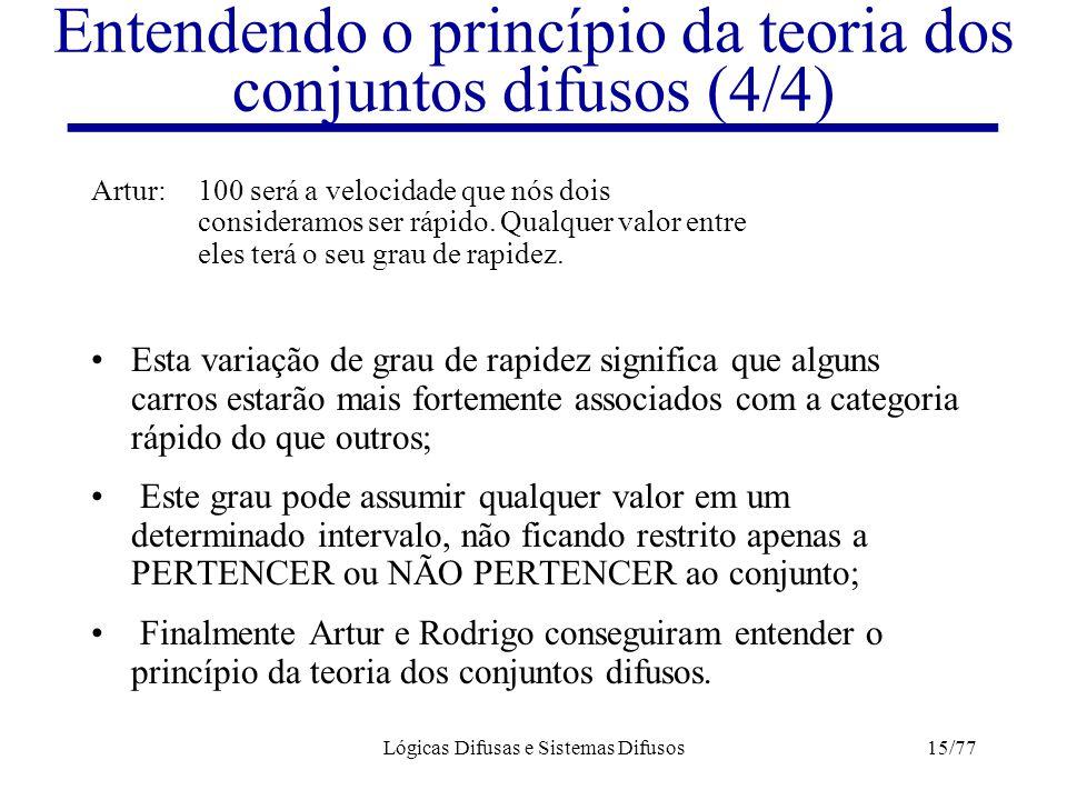 Lógicas Difusas e Sistemas Difusos15/77 Entendendo o princípio da teoria dos conjuntos difusos (4/4) Artur:100 será a velocidade que nós dois consider
