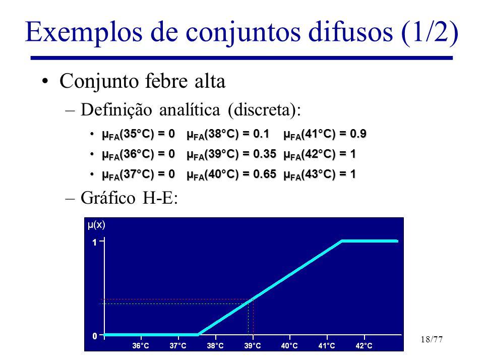 Lógicas Difusas e Sistemas Difusos18/77 Exemplos de conjuntos difusos (1/2) Conjunto febre alta –Definição analítica (discreta): µ FA (35°C) = 0µ FA (