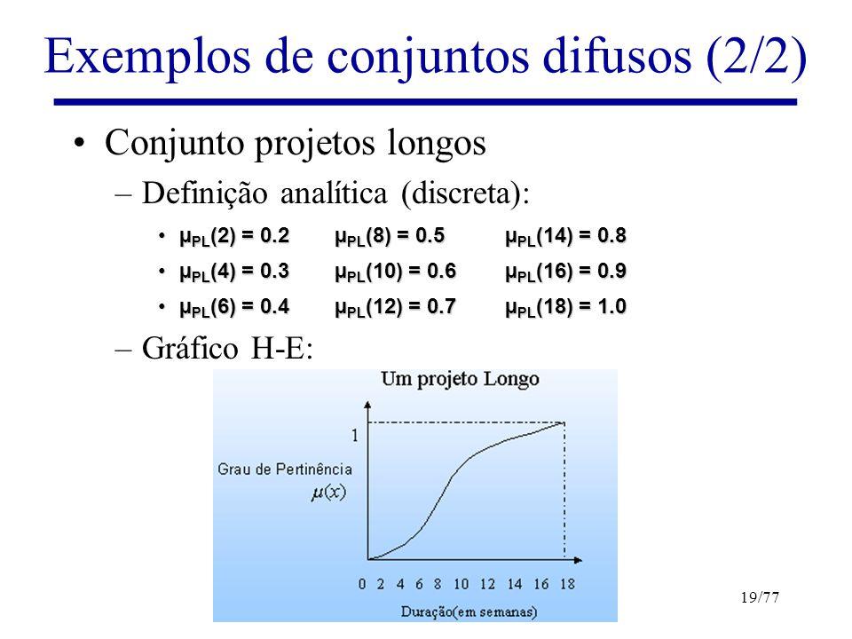 Lógicas Difusas e Sistemas Difusos19/77 Exemplos de conjuntos difusos (2/2) Conjunto projetos longos –Definição analítica (discreta): µ PL (2) = 0.2 µ
