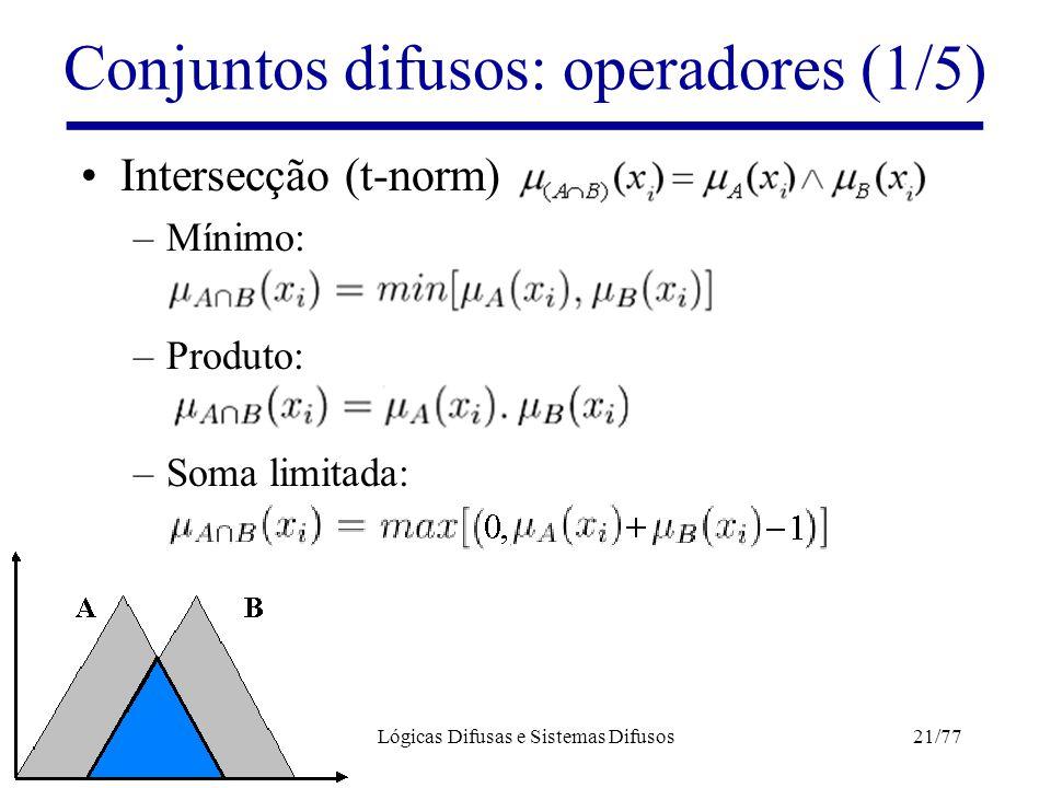 Lógicas Difusas e Sistemas Difusos21/77 Conjuntos difusos: operadores (1/5) Intersecção (t-norm) –Mínimo: –Produto: –Soma limitada: