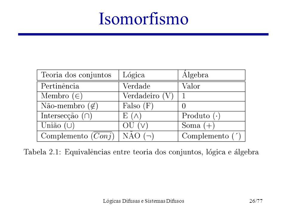 Lógicas Difusas e Sistemas Difusos26/77 Isomorfismo