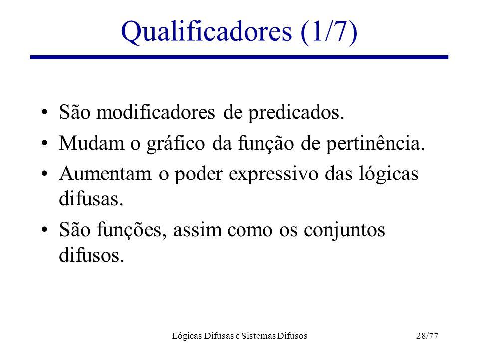 Lógicas Difusas e Sistemas Difusos28/77 Qualificadores (1/7) São modificadores de predicados. Mudam o gráfico da função de pertinência. Aumentam o pod