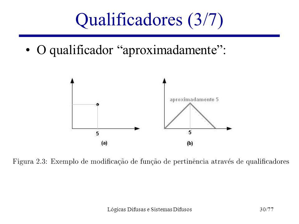"""Lógicas Difusas e Sistemas Difusos30/77 Qualificadores (3/7) O qualificador """"aproximadamente"""":"""