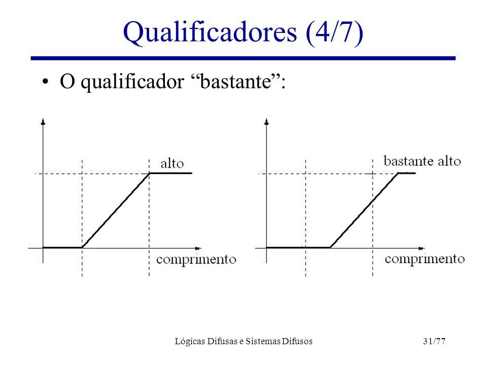 """Lógicas Difusas e Sistemas Difusos31/77 Qualificadores (4/7) O qualificador """"bastante"""":"""