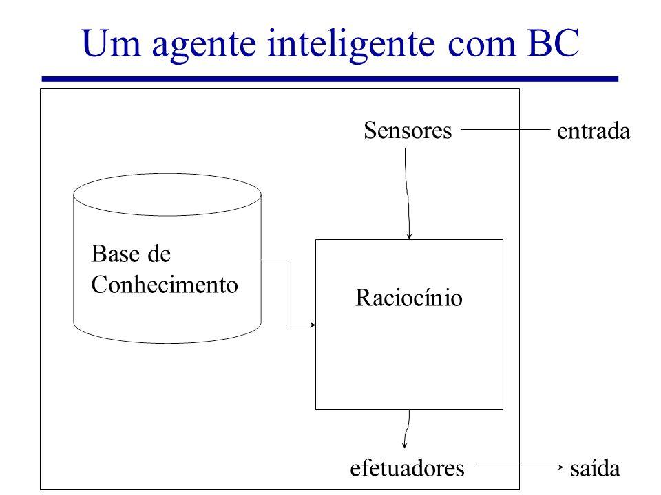 Lógicas Difusas e Sistemas Difusos42/77 Um agente inteligente com BC entrada saída Sensores efetuadores Base de Conhecimento Raciocínio