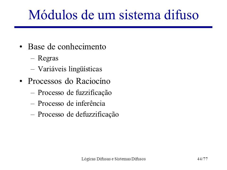 Lógicas Difusas e Sistemas Difusos44/77 Módulos de um sistema difuso Base de conhecimento –Regras –Variáveis lingüísticas Processos do Raciocíno –Proc