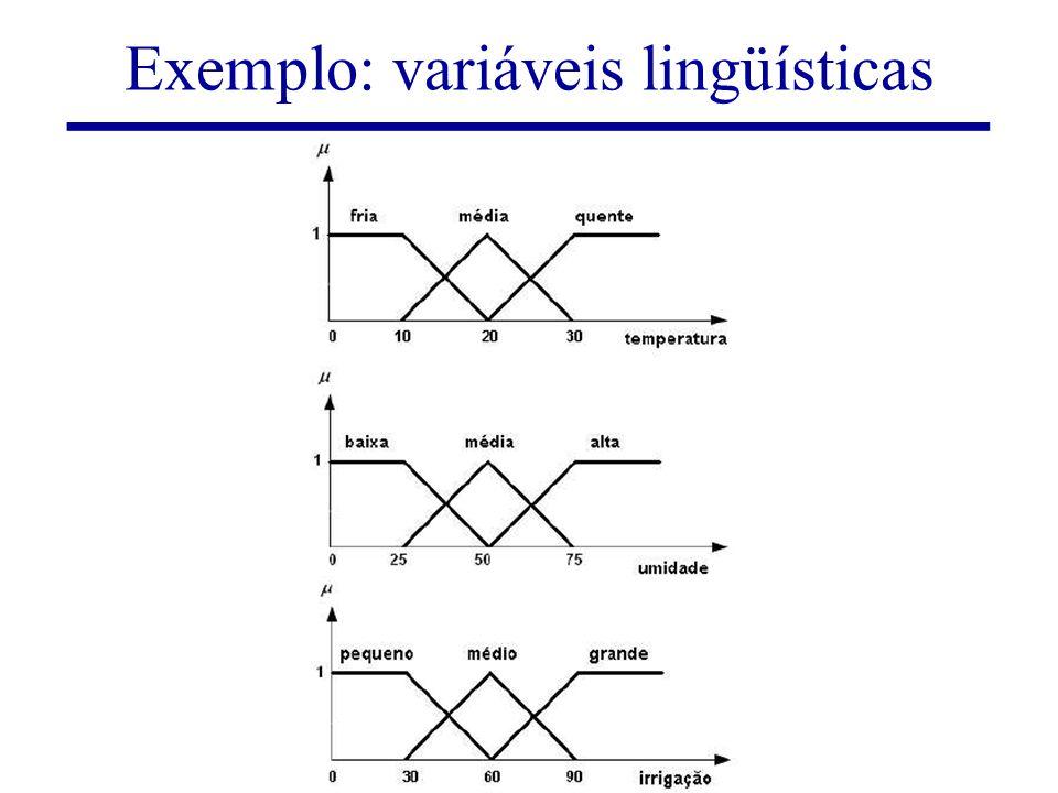 Lógicas Difusas e Sistemas Difusos48/77 Exemplo: variáveis lingüísticas