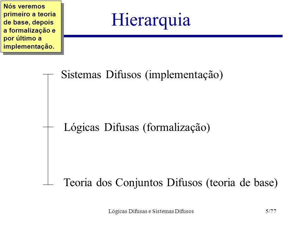 Lógicas Difusas e Sistemas Difusos5/77 Hierarquia Sistemas Difusos (implementação) Lógicas Difusas (formalização) Teoria dos Conjuntos Difusos (teoria