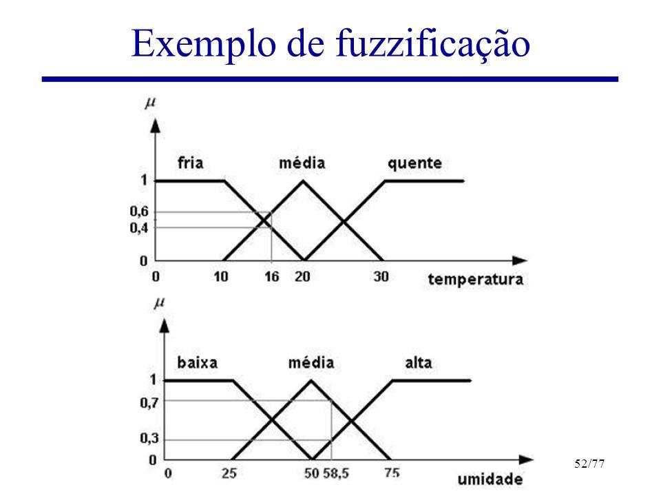 Lógicas Difusas e Sistemas Difusos52/77 Exemplo de fuzzificação