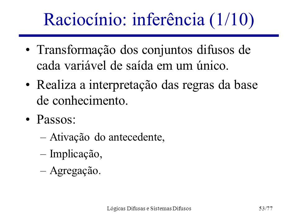 Lógicas Difusas e Sistemas Difusos53/77 Raciocínio: inferência (1/10) Transformação dos conjuntos difusos de cada variável de saída em um único. Reali