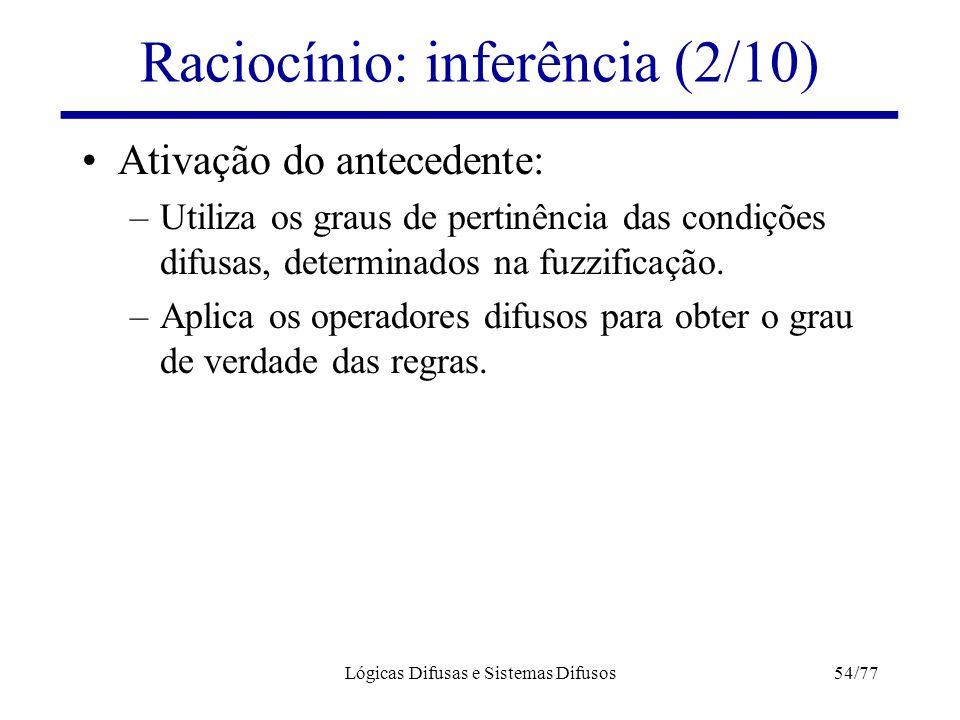 Lógicas Difusas e Sistemas Difusos54/77 Raciocínio: inferência (2/10) Ativação do antecedente: –Utiliza os graus de pertinência das condições difusas,