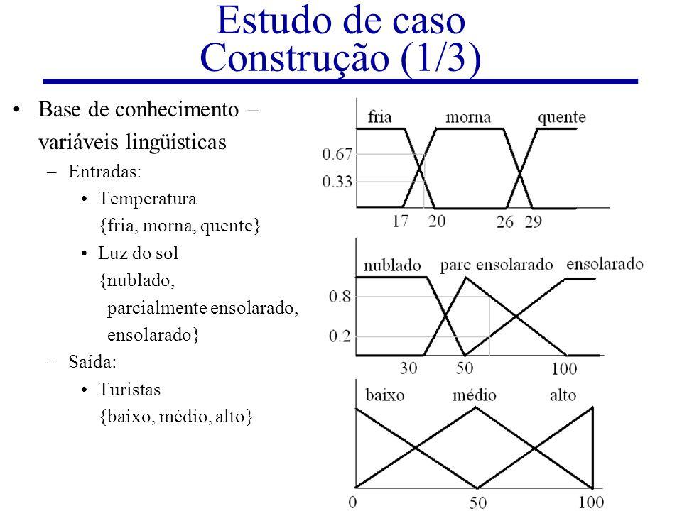 Lógicas Difusas e Sistemas Difusos67/77 Estudo de caso Construção (1/3) Base de conhecimento – variáveis lingüísticas –Entradas: Temperatura {fria, mo
