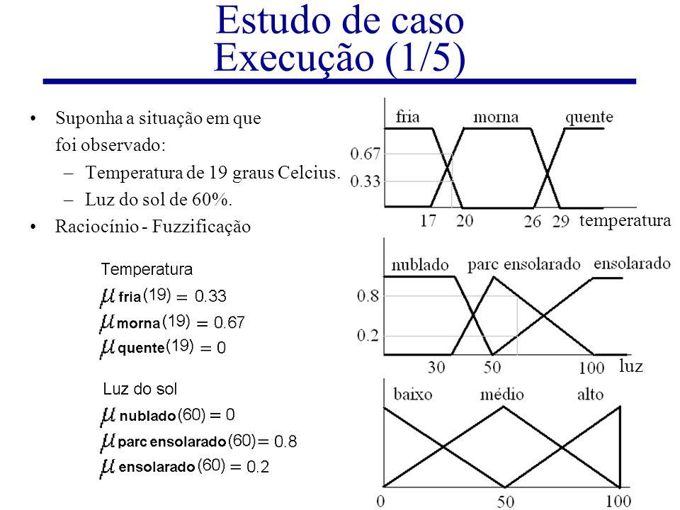 Lógicas Difusas e Sistemas Difusos70/77 Estudo de caso Execução (1/5) Suponha a situação em que foi observado: –Temperatura de 19 graus Celcius. –Luz