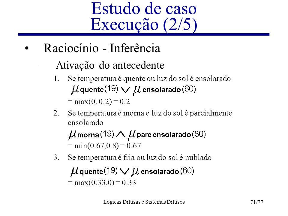 Lógicas Difusas e Sistemas Difusos71/77 Estudo de caso Execução (2/5) Raciocínio - Inferência –Ativação do antecedente 1.Se temperatura é quente ou lu