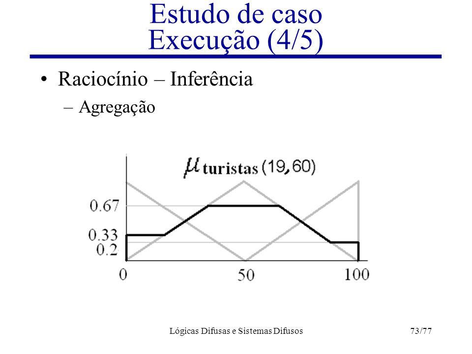 Lógicas Difusas e Sistemas Difusos73/77 Estudo de caso Execução (4/5) Raciocínio – Inferência –Agregação