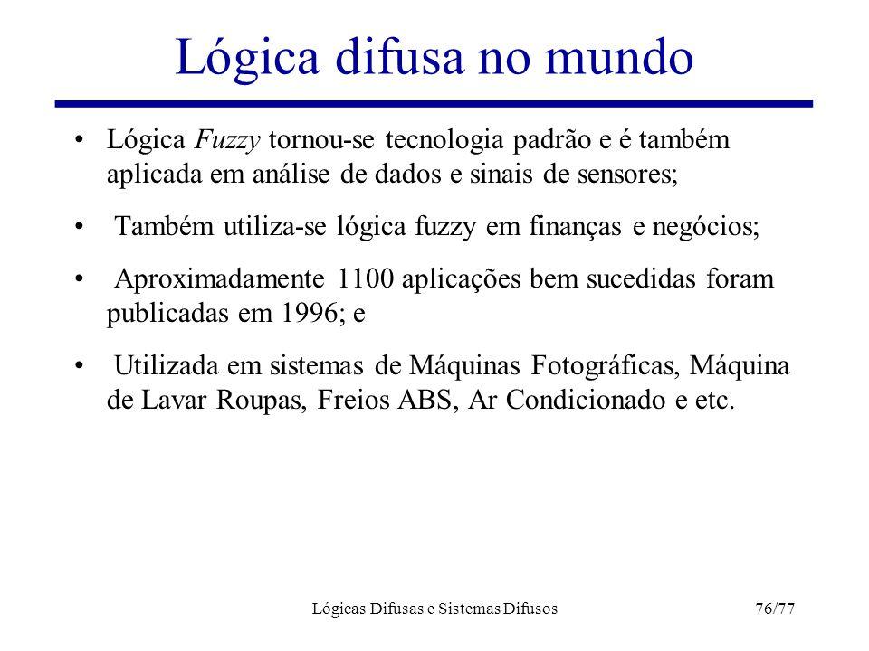 Lógicas Difusas e Sistemas Difusos76/77 Lógica difusa no mundo Lógica Fuzzy tornou-se tecnologia padrão e é também aplicada em análise de dados e sina