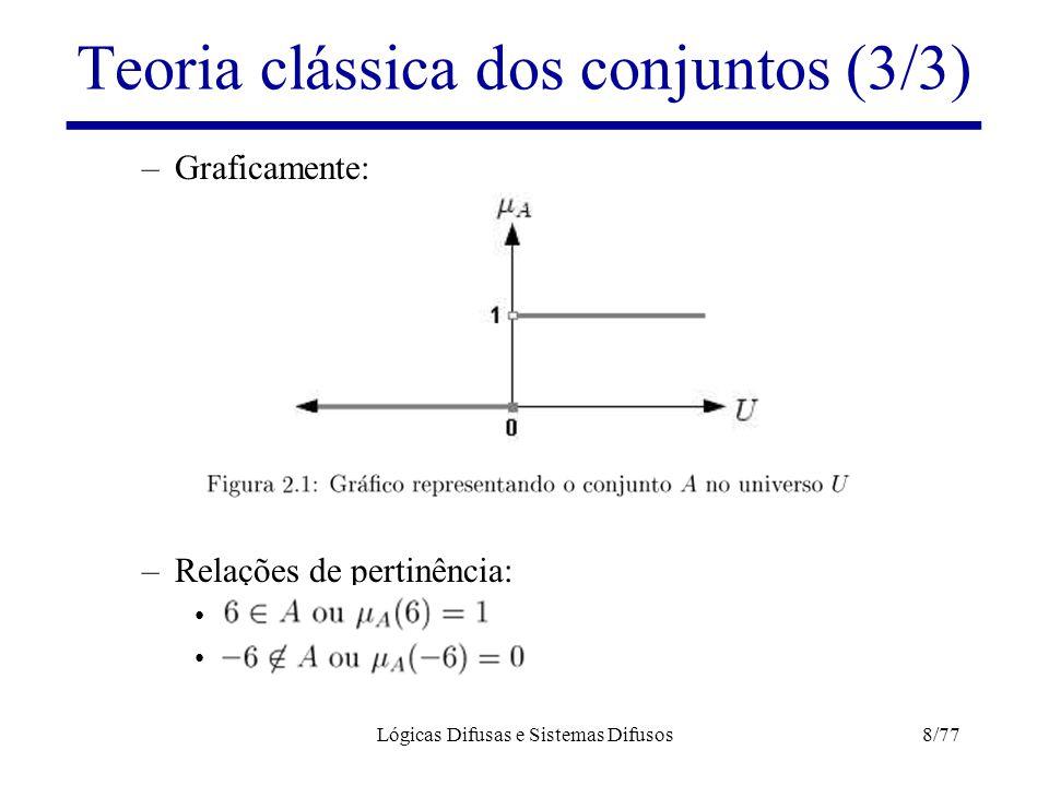Lógicas Difusas e Sistemas Difusos8/77 Teoria clássica dos conjuntos (3/3) –Graficamente: –Relações de pertinência: