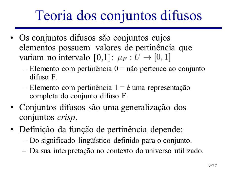 Lógicas Difusas e Sistemas Difusos9/77 Teoria dos conjuntos difusos Os conjuntos difusos são conjuntos cujos elementos possuem valores de pertinência