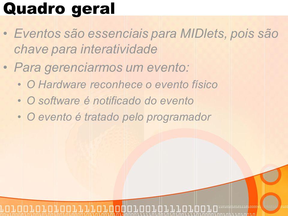 Quadro geral Eventos são essenciais para MIDlets, pois são chave para interatividade Para gerenciarmos um evento: O Hardware reconhece o evento físico