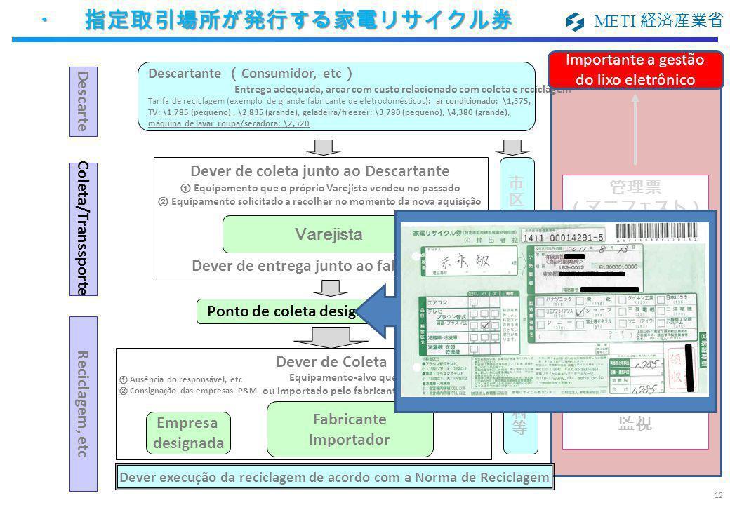 METI 経済産業省 Descarte Coleta/Transsporte Reciclagem, etc Descartante ( Consumidor, etc ) Entrega adequada, arcar com custo relacionado com coleta e reci