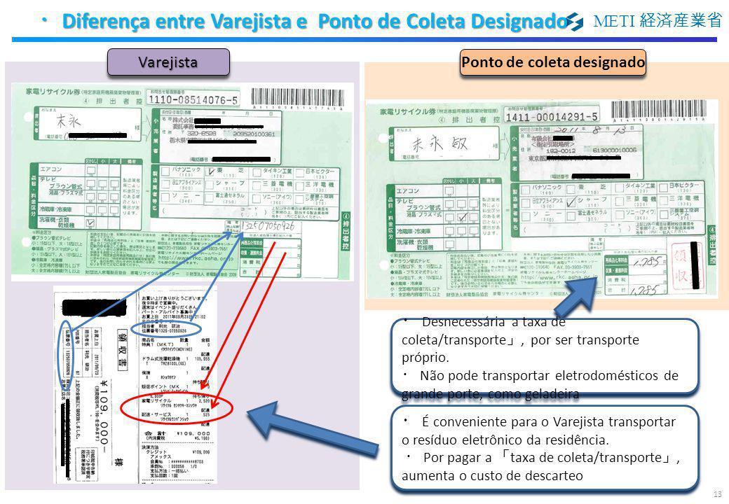 METI 経済産業省 13 ・ Diferença entre Varejista e Ponto de Coleta Designado VarejistaVarejista Ponto de coleta designado ・ Desnecessária a taxa de coleta/tr