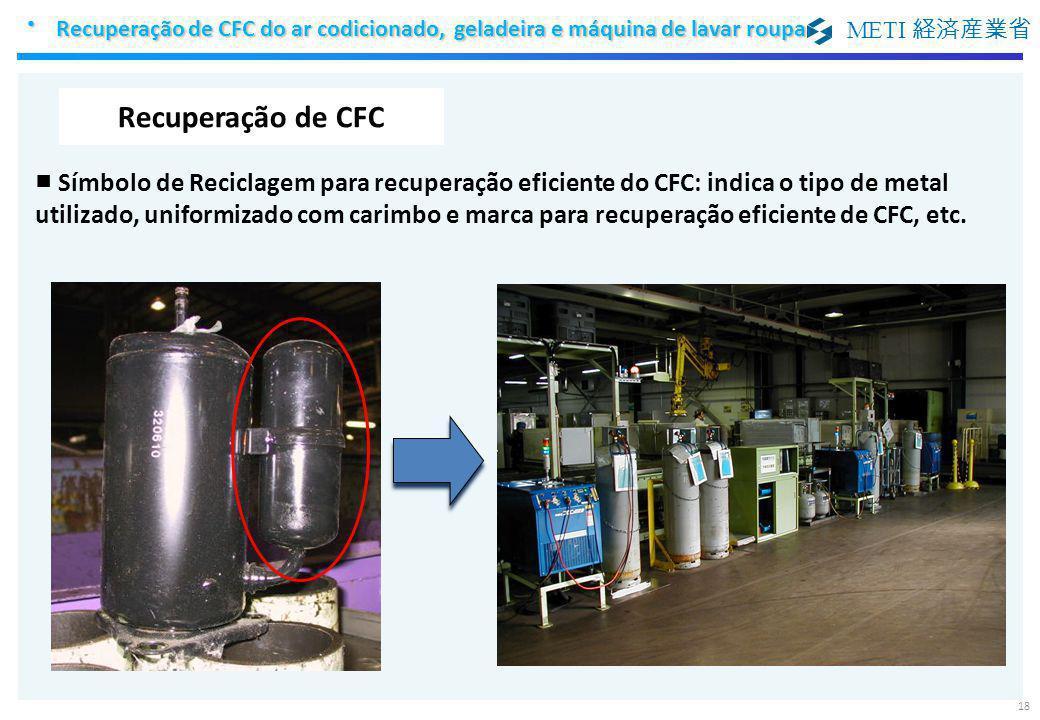 METI 経済産業省 18 ・ Recuperação de CFC do ar codicionado, geladeira e máquina de lavar roupa Recuperação de CFC ■ Símbolo de Reciclagem para recuperação e