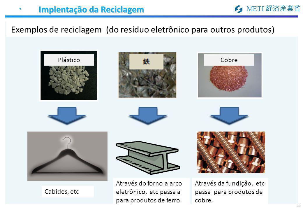 METI 経済産業省 PlásticoCobre Cabides, etc Através do forno a arco eletrônico, etc passa a para produtos de ferro. Através da fundição, etc passa para prod