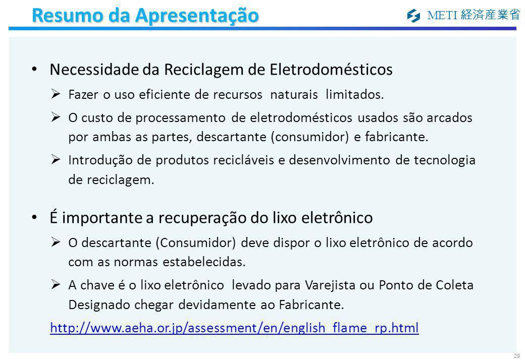 METI 経済産業省 Necessidade da Reciclagem de Eletrodomésticos  Fazer o uso eficiente de recursos naturais limitados.  O custo de processamento de eletrod