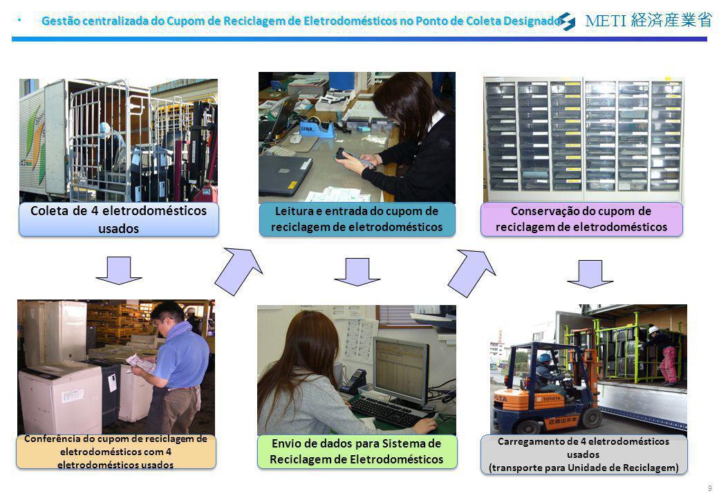 METI 経済産業省 ・ Gestão centralizada do Cupom de Reciclagem de Eletrodomésticos no Ponto de Coleta Designado Coleta de 4 eletrodomésticos usados Conferênc