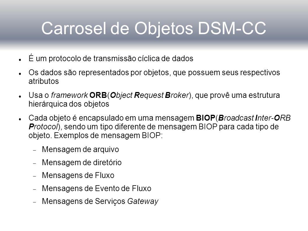 Carrosel de Objetos DSM-CC É um protocolo de transmissão cíclica de dados Os dados são representados por objetos, que possuem seus respectivos atributos Usa o framework ORB(Object Request Broker), que provê uma estrutura hierárquica dos objetos Cada objeto é encapsulado em uma mensagem BIOP(Broadcast Inter-ORB Protocol), sendo um tipo diferente de mensagem BIOP para cada tipo de objeto.