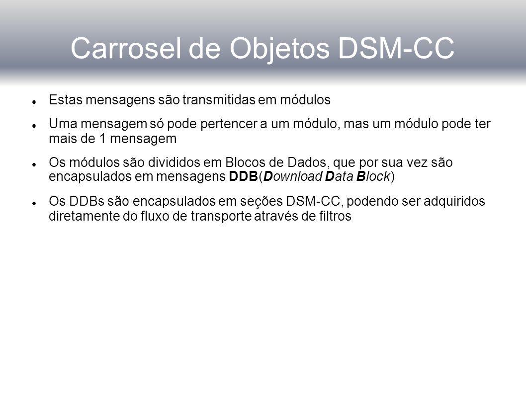 Estas mensagens são transmitidas em módulos Uma mensagem só pode pertencer a um módulo, mas um módulo pode ter mais de 1 mensagem Os módulos são divididos em Blocos de Dados, que por sua vez são encapsulados em mensagens DDB(Download Data Block) Os DDBs são encapsulados em seções DSM-CC, podendo ser adquiridos diretamente do fluxo de transporte através de filtros