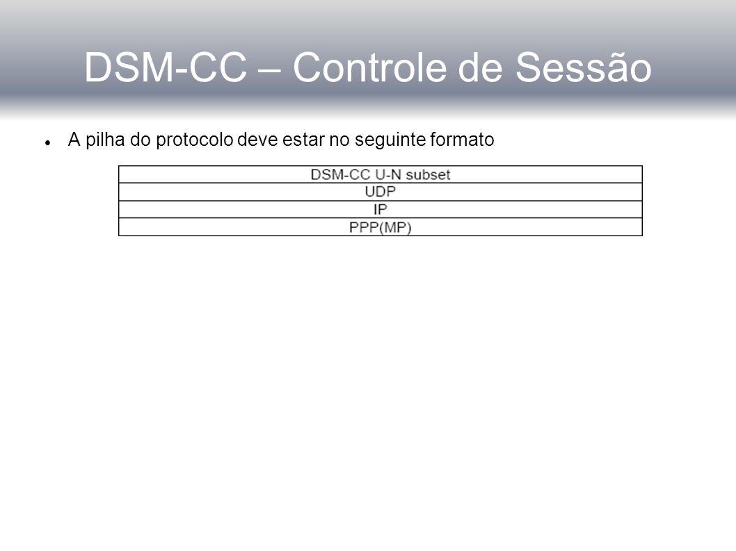 DSM-CC – Controle de Sessão A pilha do protocolo deve estar no seguinte formato