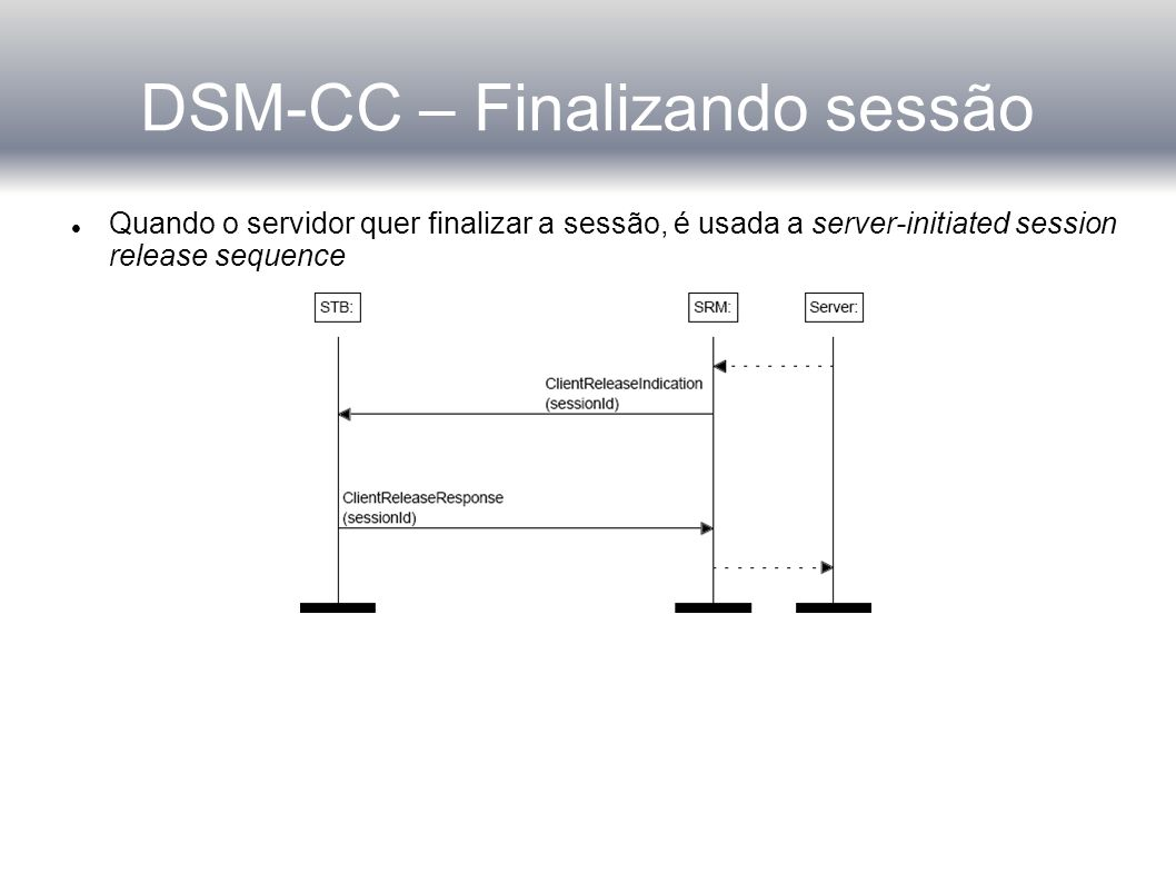 DSM-CC – Finalizando sessão Quando o servidor quer finalizar a sessão, é usada a server-initiated session release sequence