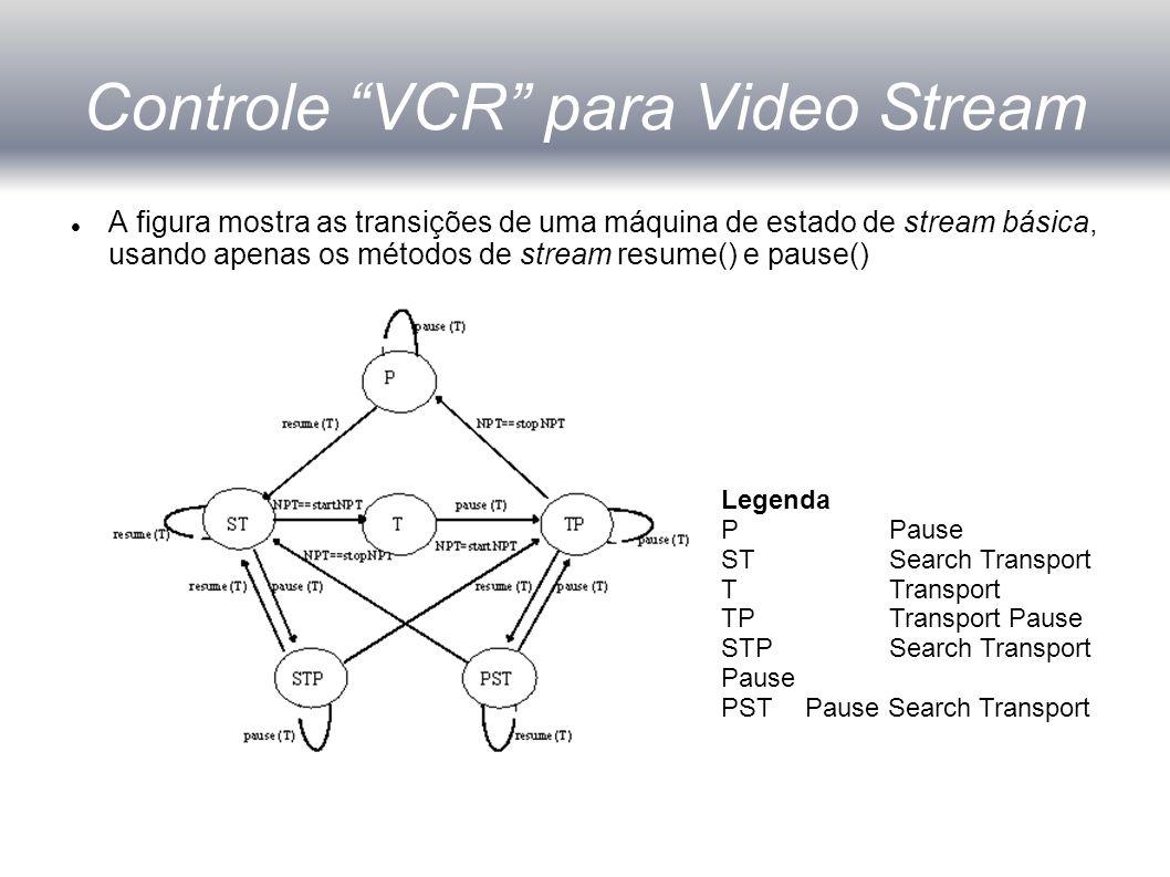 Controle VCR para Video Stream A figura mostra as transições de uma máquina de estado de stream básica, usando apenas os métodos de stream resume() e pause() Legenda PPause STSearch Transport TTransport TP Transport Pause STPSearch Transport Pause PST Pause Search Transport